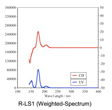 R_LS1 ECD图谱