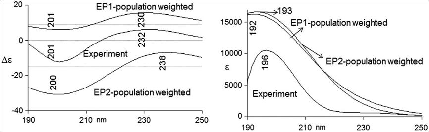 CONFLEX应用案例三,图4