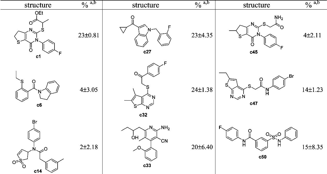 Cresset Case Study (II), Figure 2