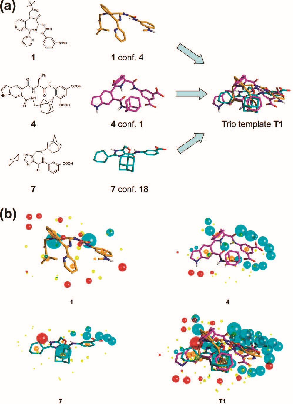 Cresset应用案例第三期,CCK2抑制剂,图1