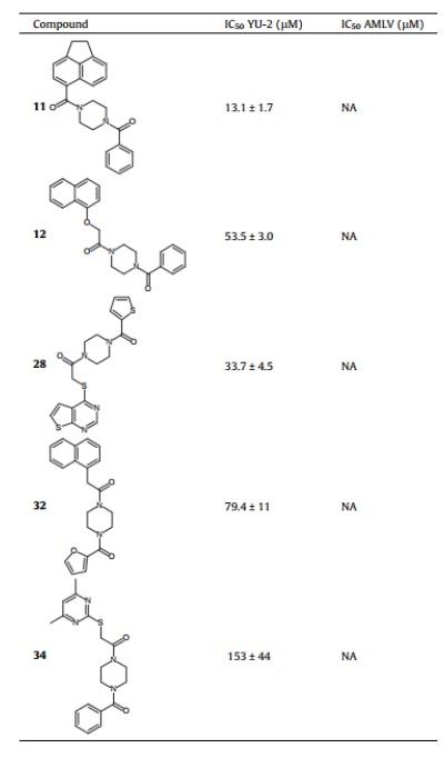 Cresset应用案例第四期,HIV-1进入抑制剂,表1