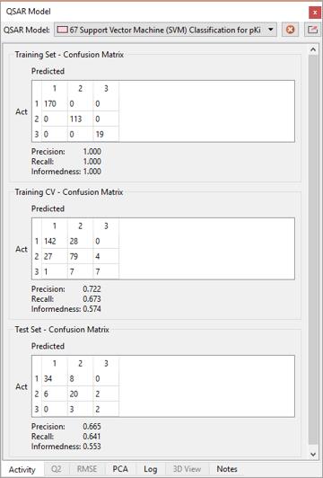 机器学习分类模型