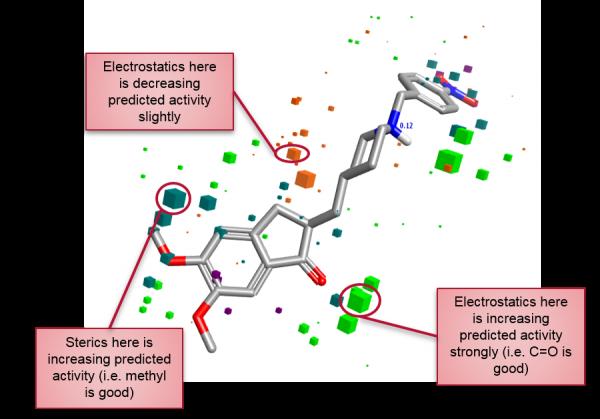 QSAR模型与化合物拟合