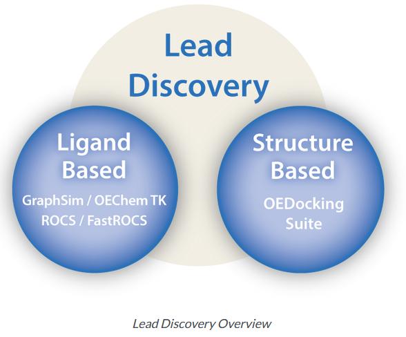OpenEye Lead Discovery
