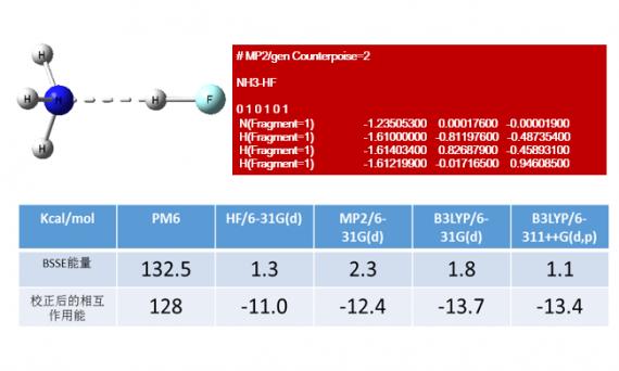 氢键与卤键的计算